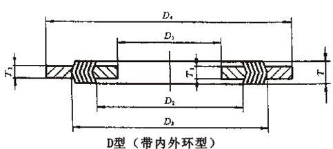 D型金属环绕垫片